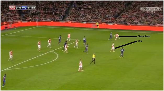 Arsenal Utd