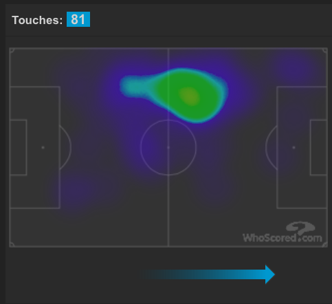 Blaise Matuidi heatmap via WhoScored.com