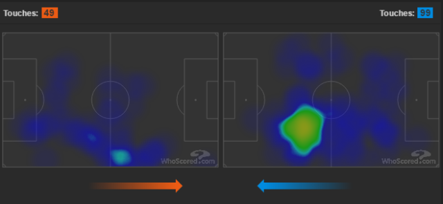Gabi (left) and Andrés Iniesta (right) were two of the most active players on the pitch Saturday.